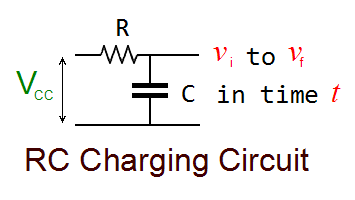 RC charging circuit the output voltage rises from an initial to final value. The parameters shown in this image can be evaluated by using the calculator shown below.