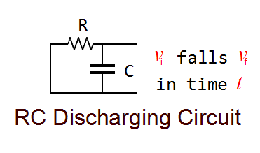 RC discharging circuit. The output voltage falls from an initial to a final value. The parameters shown in this image can be evaluated by using the calculator shown below.